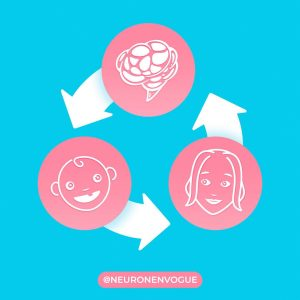 pregnancy brain: myth or reality